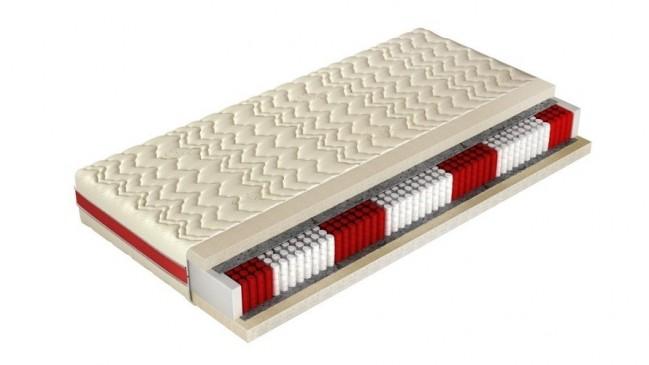 molto forte mattress