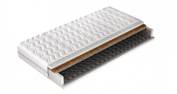 margo mattress