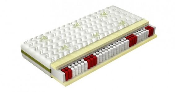 resto mattress