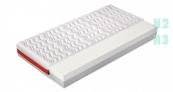 amante mattress